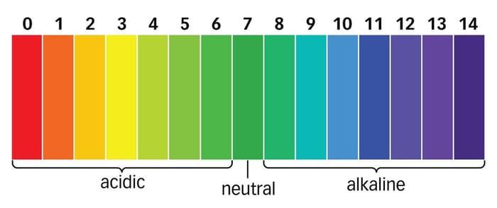 Meningkatkan PH dengan Alkali Booster | Ready Stock